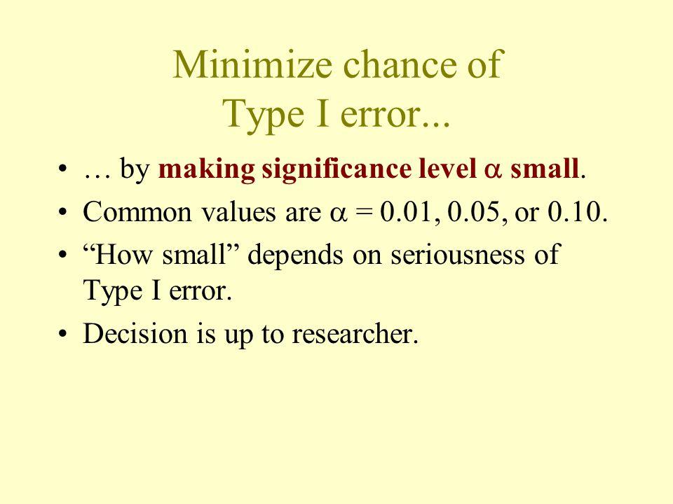 Minimize chance of Type I error...
