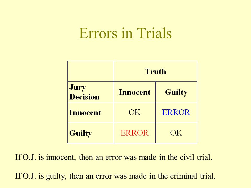 Errors in Trials If O.J. is innocent, then an error was made in the civil trial.