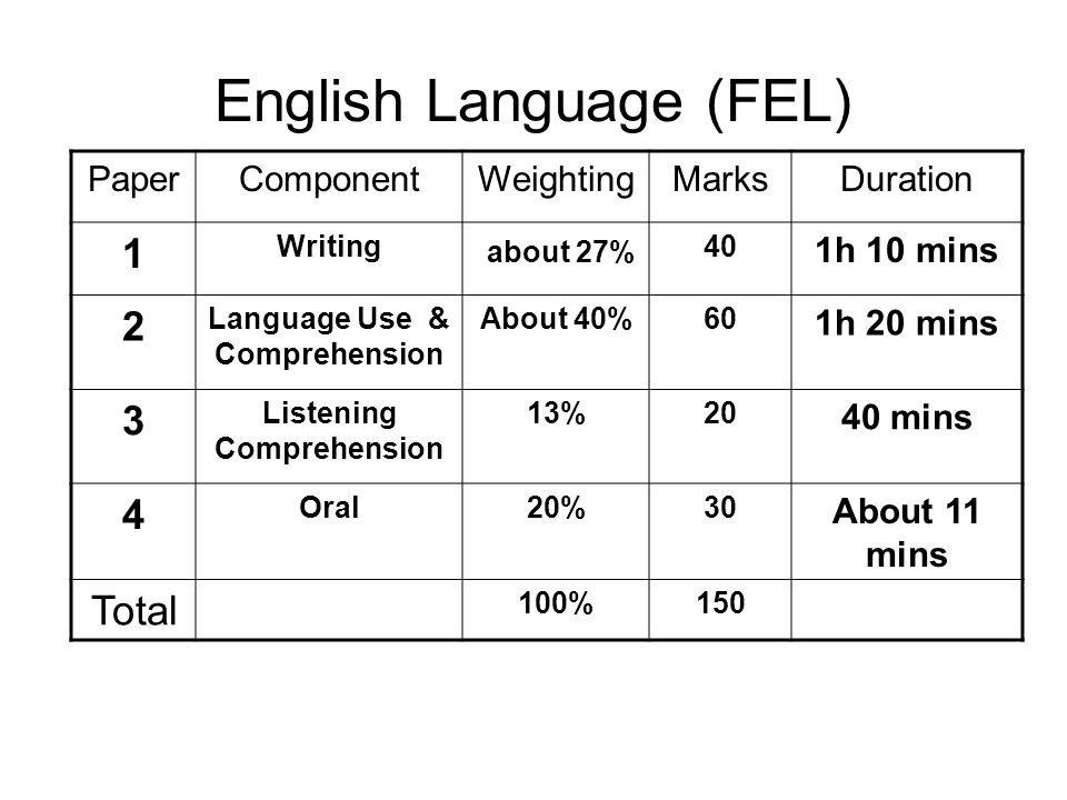 English Language (FEL)