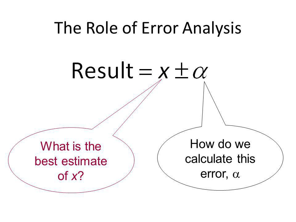 The Role of Error Analysis