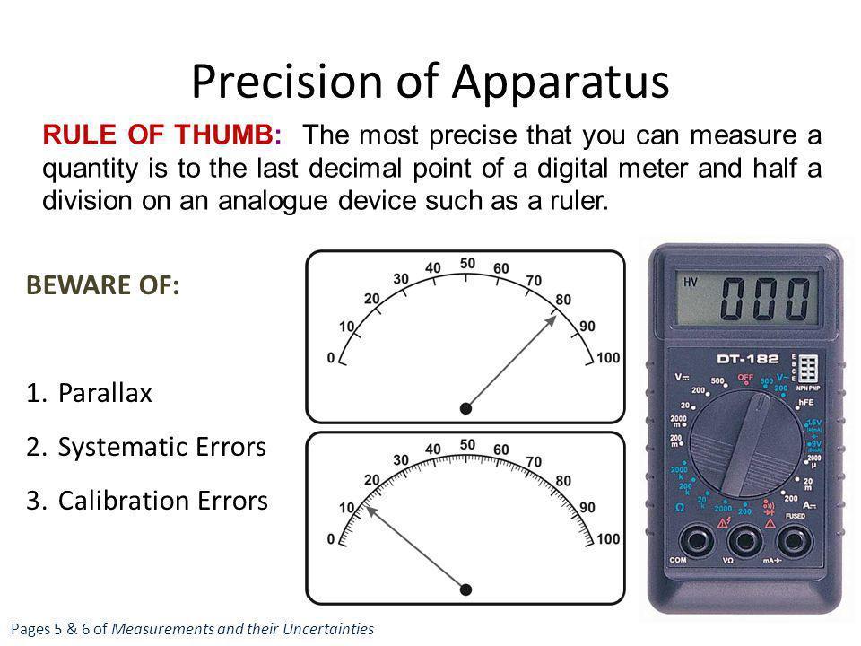 Precision of Apparatus
