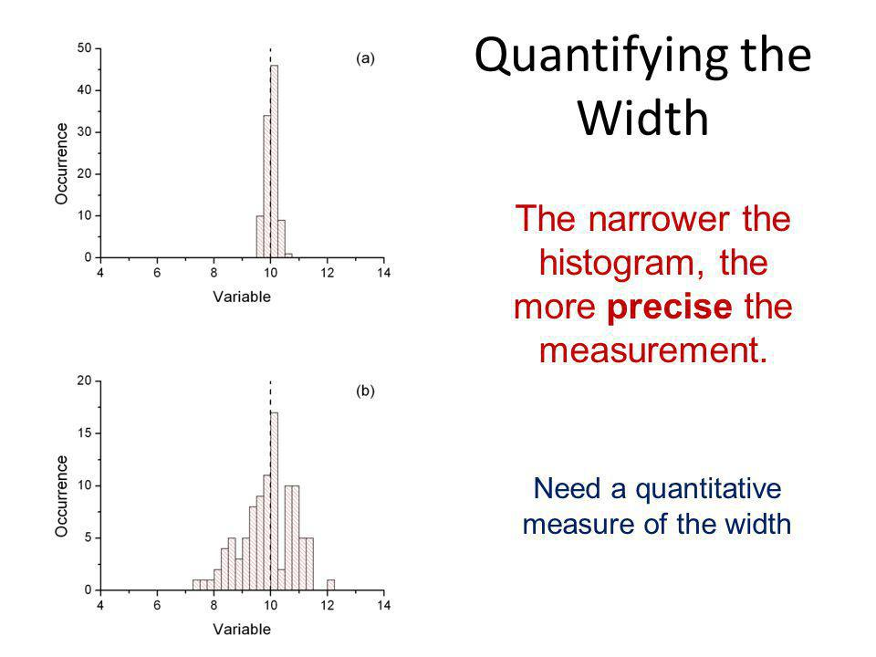Quantifying the Width The narrower the histogram, the more precise the measurement.