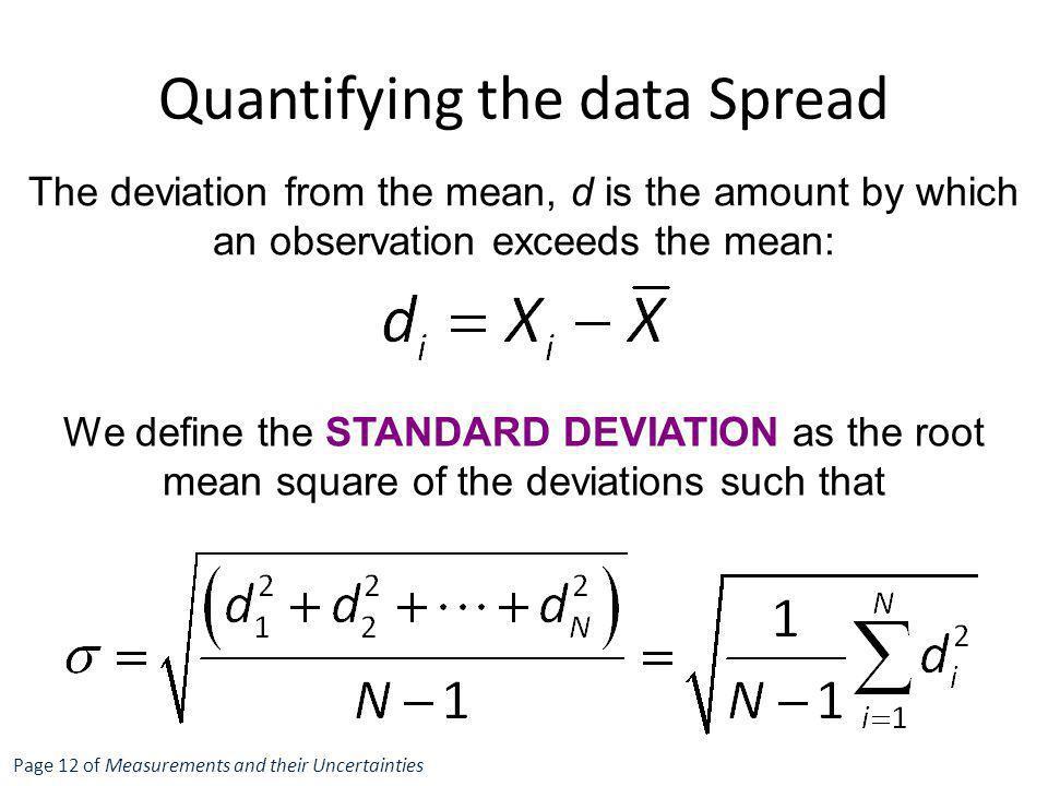 Quantifying the data Spread