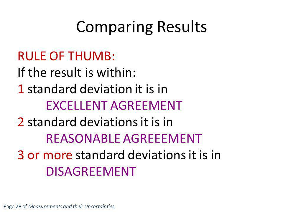 Comparing Results RULE OF THUMB: If the result is within: