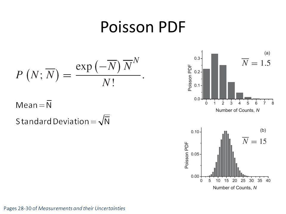 Poisson PDF Pages of Measurements and their Uncertainties