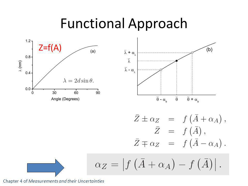 Functional Approach Z=f(A)