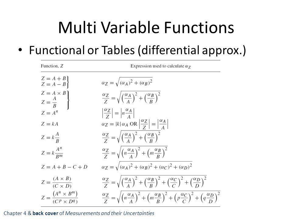 Multi Variable Functions