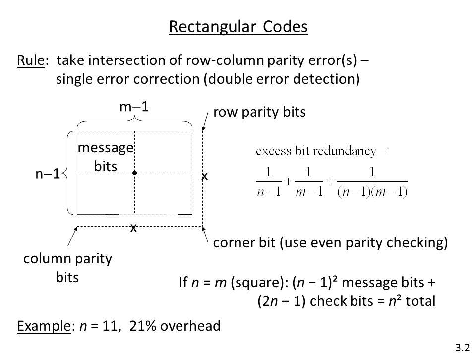 corner bit (use even parity checking)