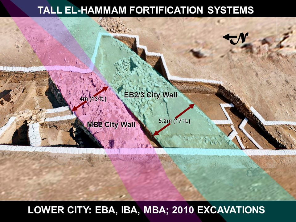 N TALL EL-HAMMAM FORTIFICATION SYSTEMS