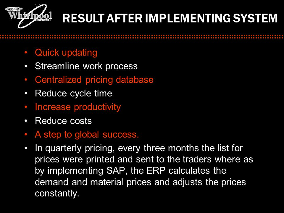 RESULT AFTER IMPLEMENTING SYSTEM
