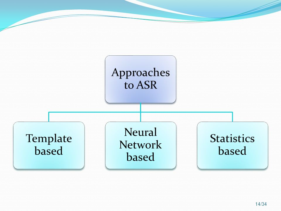 Approaches to ASR Template based Neural Network based Statistics based