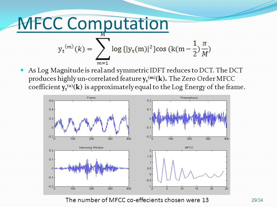MFCC Computation