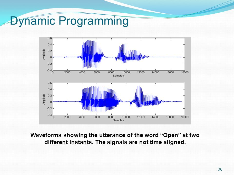 Dynamic Programming Waveforms showing the utterance of the word Open at two different instants.