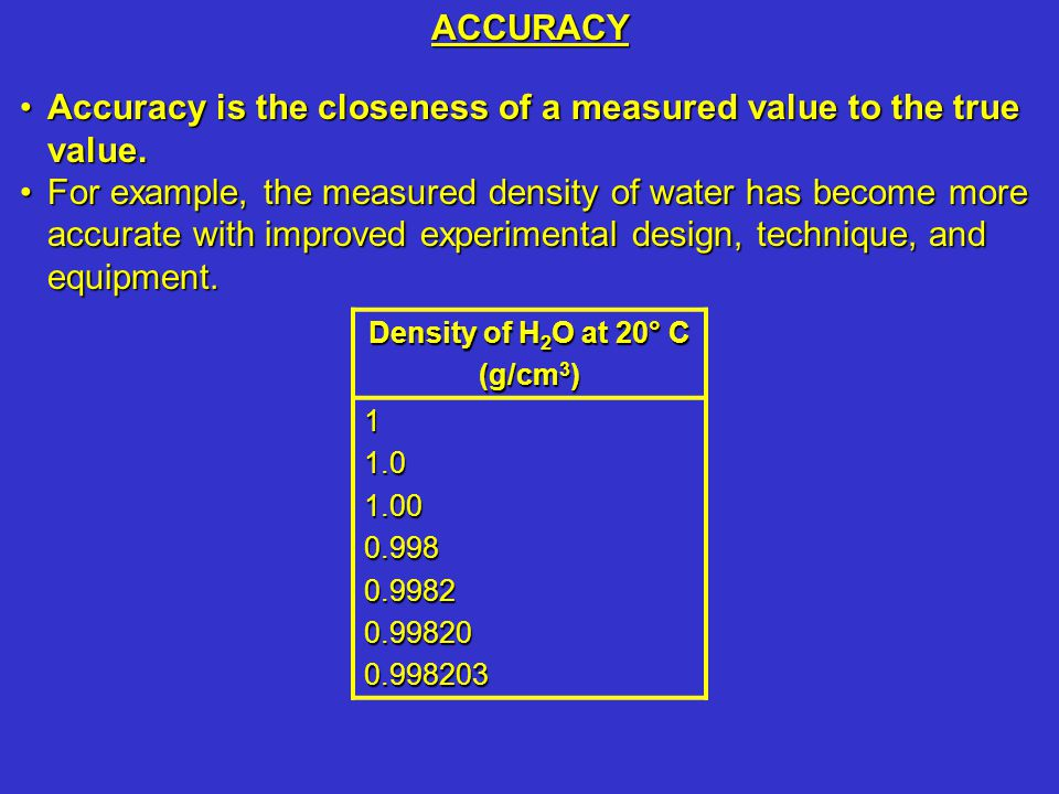Accuracy is the closeness of a measured value to the true value.