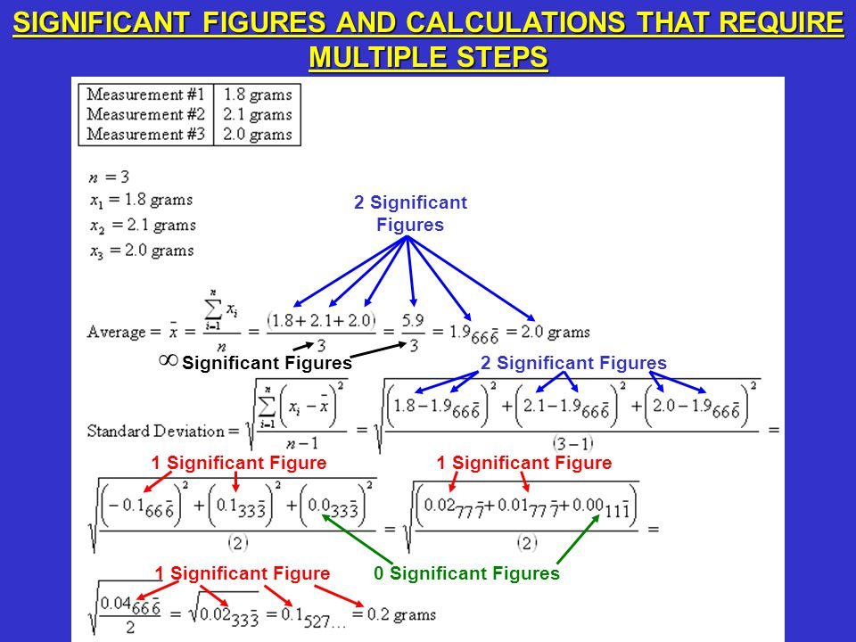 SIGNIFICANT FIGURES AND CALCULATIONS THAT REQUIRE MULTIPLE STEPS