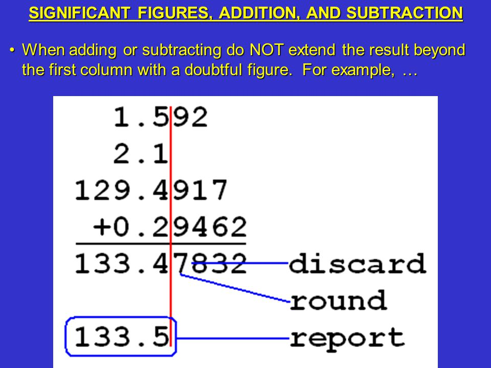 SIGNIFICANT FIGURES, ADDITION, AND SUBTRACTION