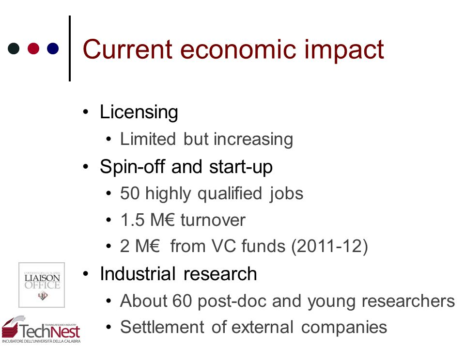 Current economic impact