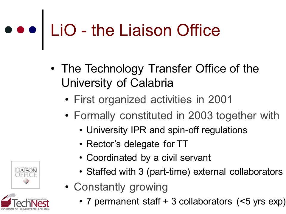 LiO - the Liaison Office