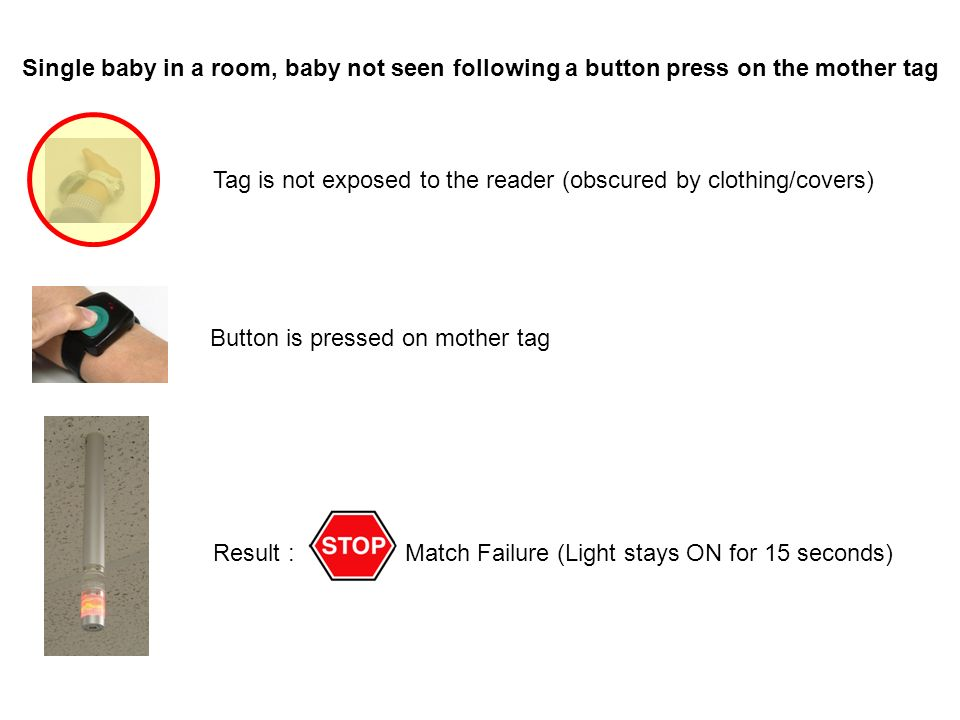 Tag is not exposed to the reader (obscured by clothing/covers)