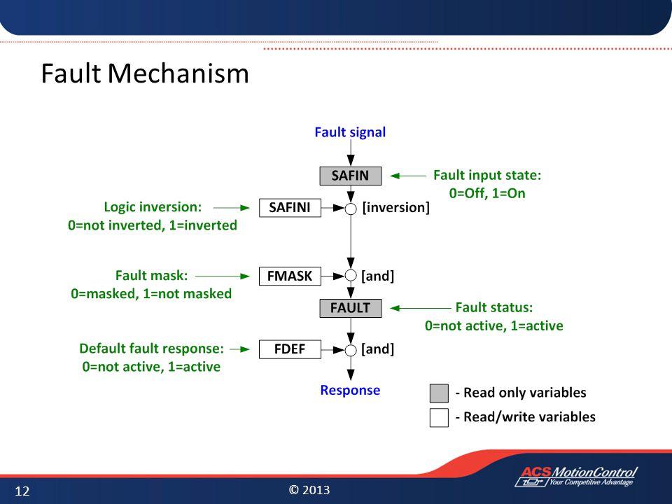 Fault Mechanism