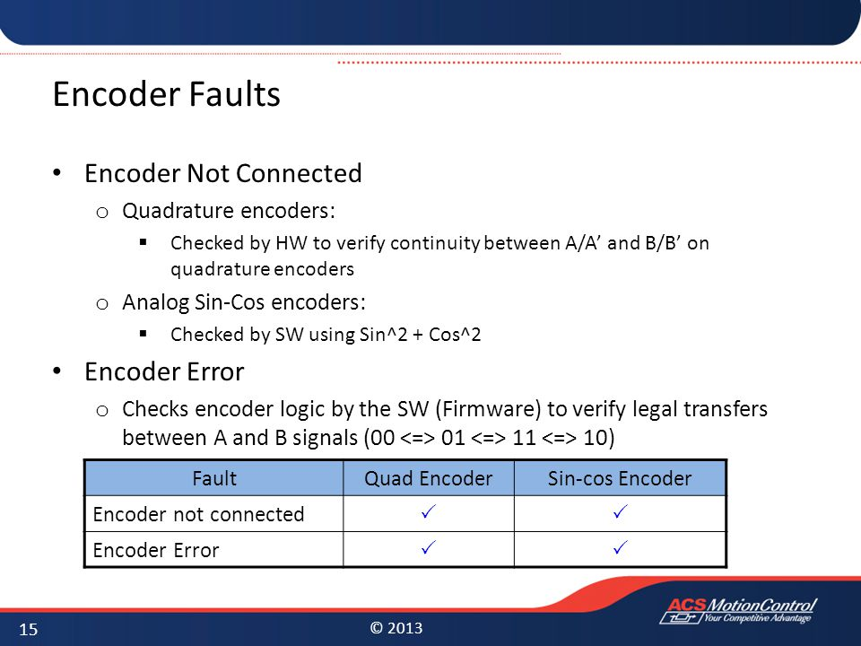 Encoder Faults Encoder Not Connected Encoder Error