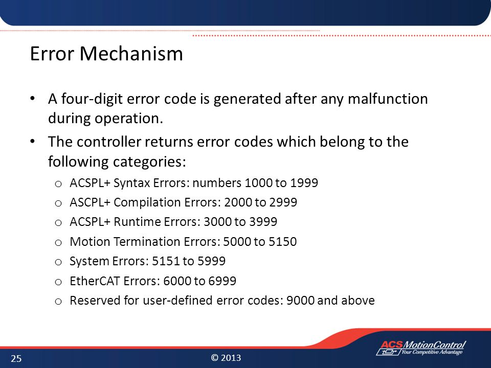 Error Mechanism A four-digit error code is generated after any malfunction during operation.
