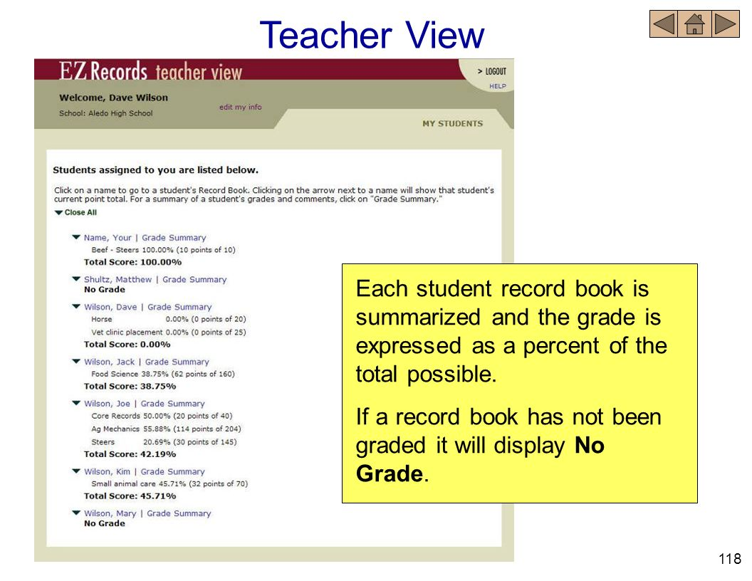 Teacher View Each student record book is summarized and the grade is expressed as a percent of the total possible.