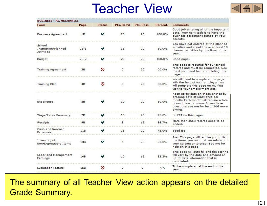Teacher View The summary of all Teacher View action appears on the detailed Grade Summary. 121