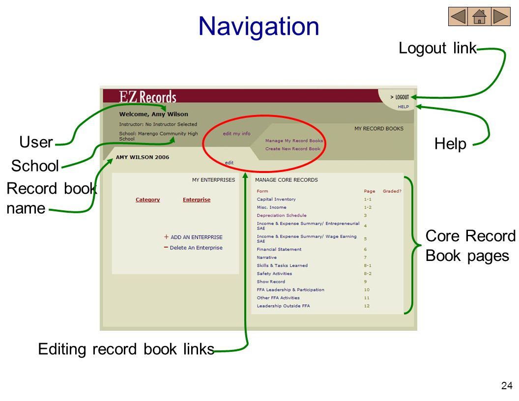 Navigation Logout link User Help School Record book name Core Record