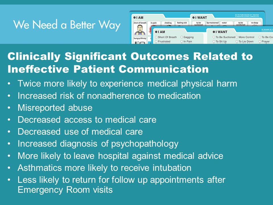 Clinically Significant Outcomes Related to Ineffective Patient Communication