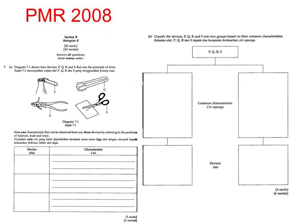 PMR 2008