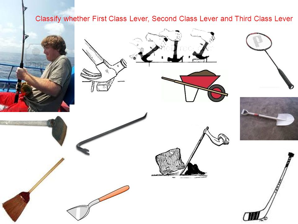 Classify whether First Class Lever, Second Class Lever and Third Class Lever