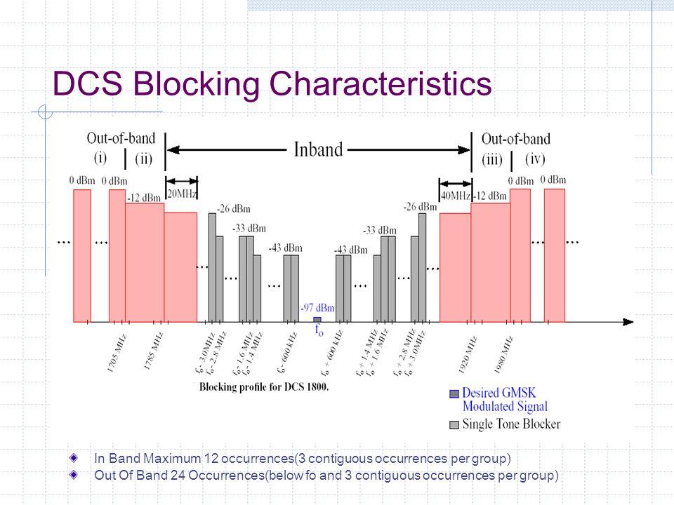 DCS Blocking Characteristics