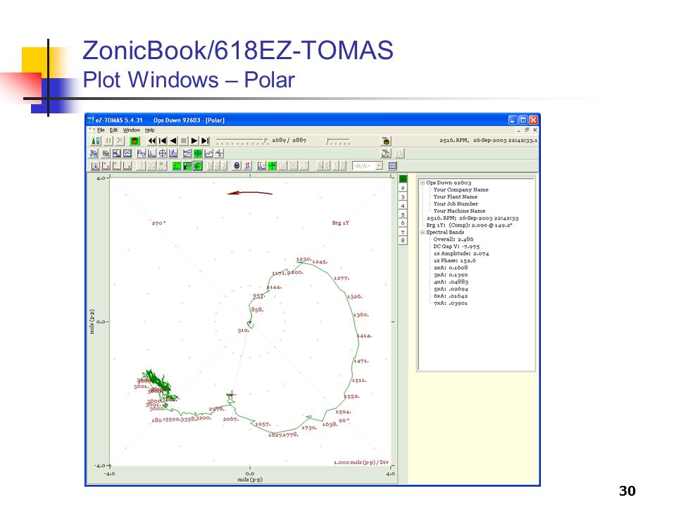 ZonicBook/618EZ-TOMAS Plot Windows – Polar
