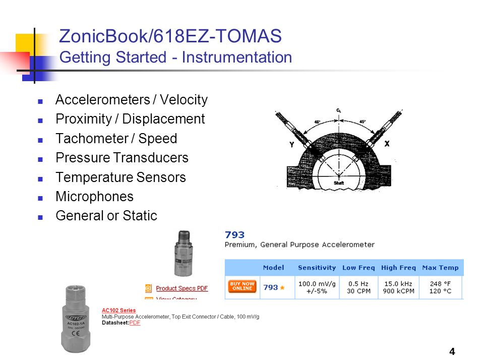 ZonicBook/618EZ-TOMAS Getting Started - Instrumentation
