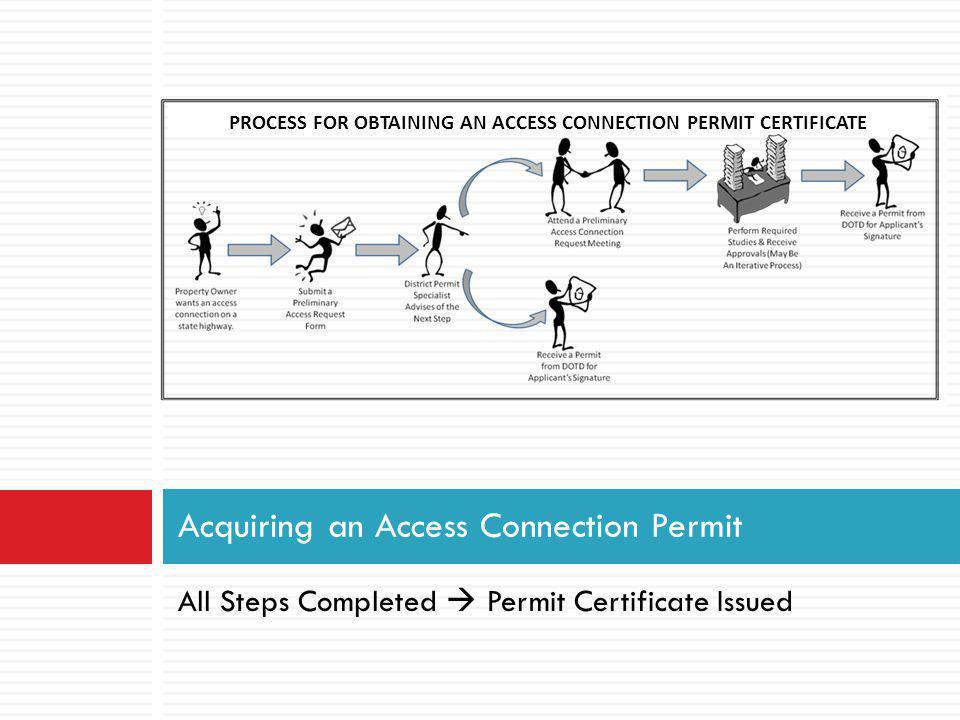Acquiring an Access Connection Permit