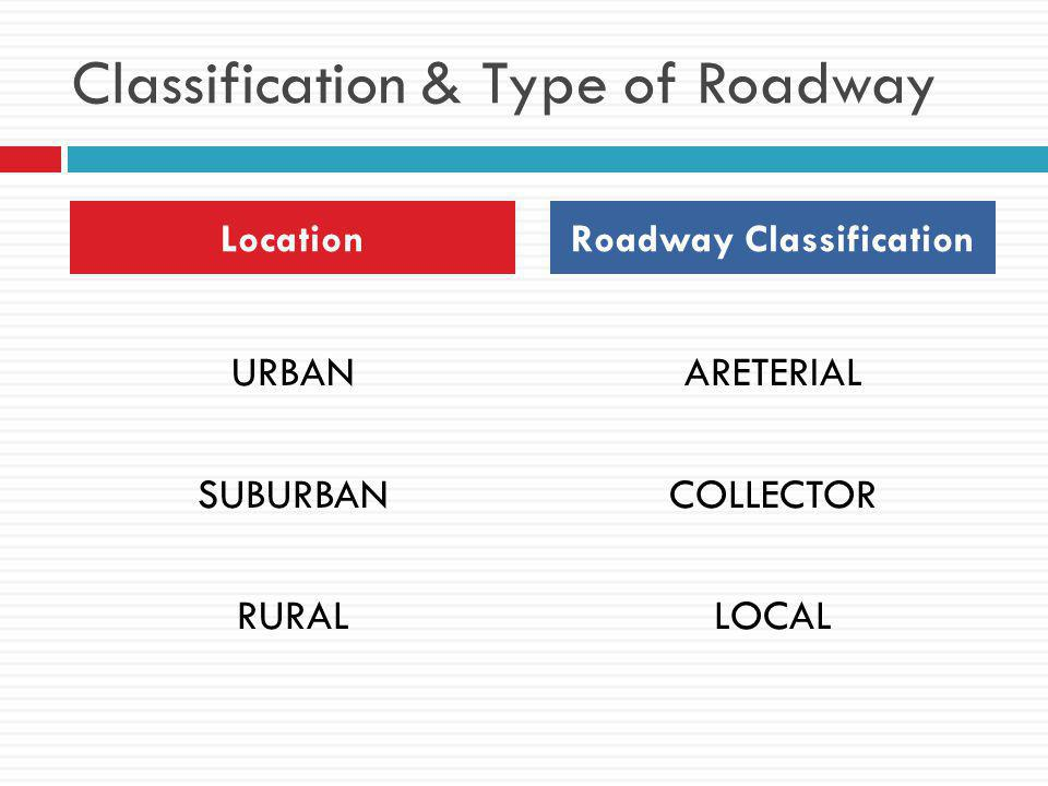 Classification & Type of Roadway
