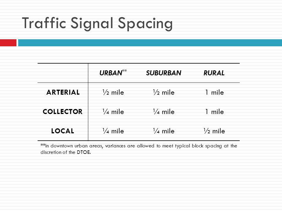 Traffic Signal Spacing