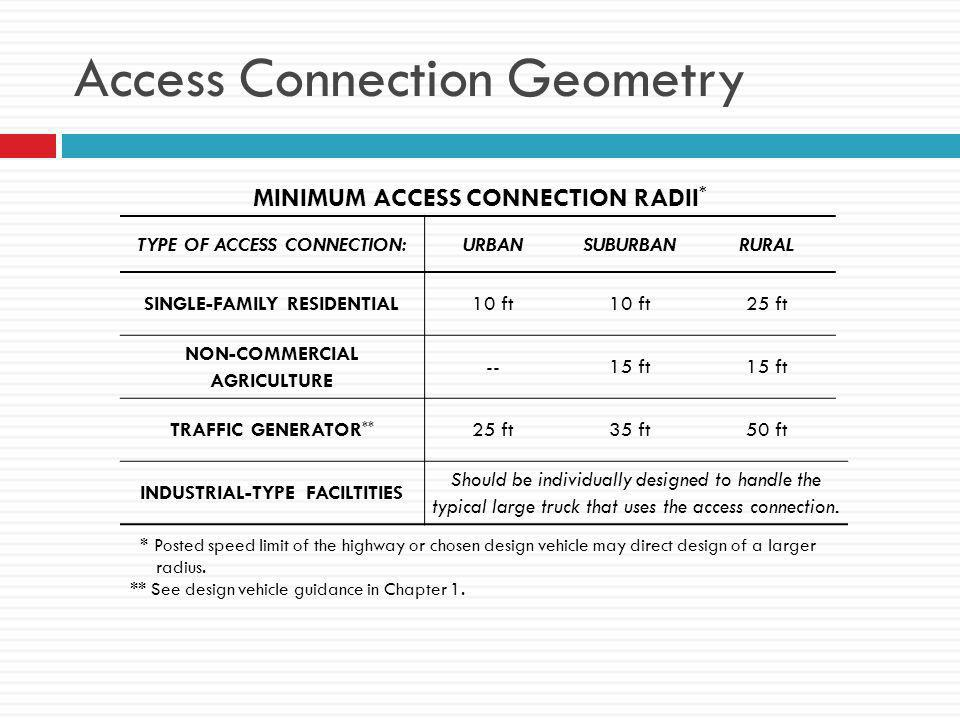 Access Connection Geometry