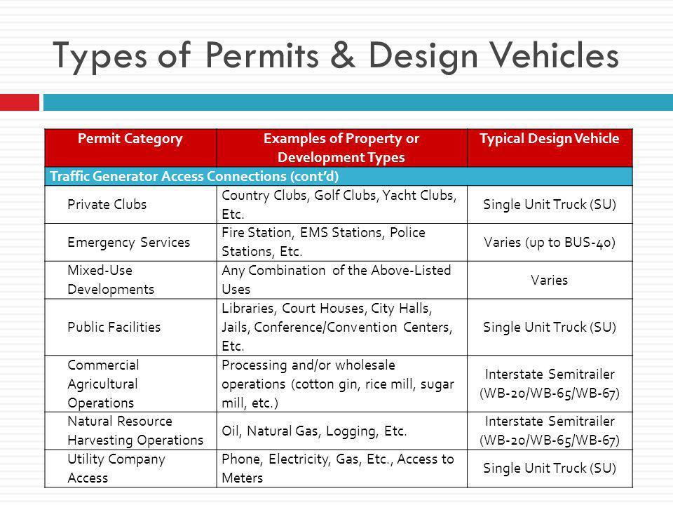 Types of Permits & Design Vehicles