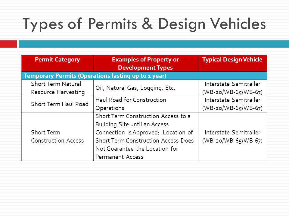 Types of Permits & Design Vehicles