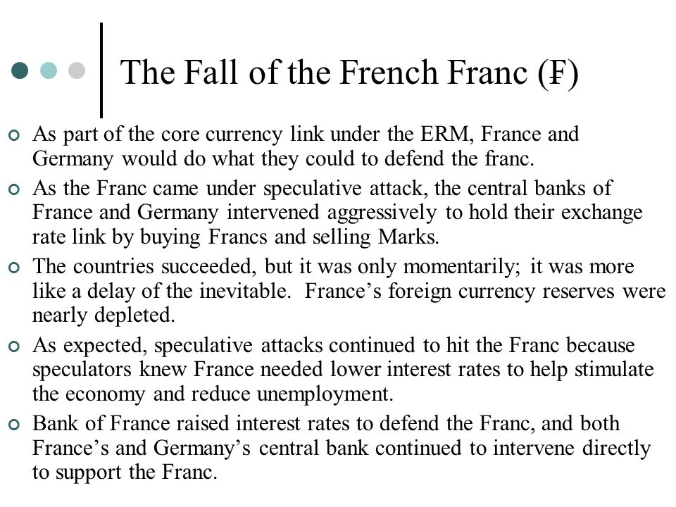 The Fall of the French Franc (₣)