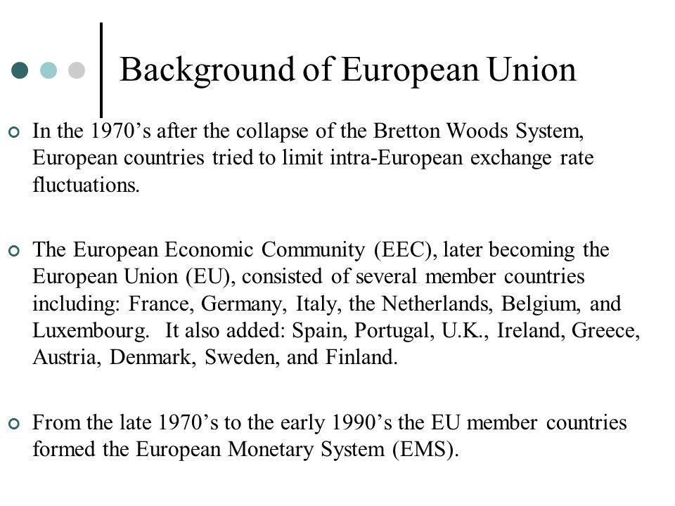 Background of European Union