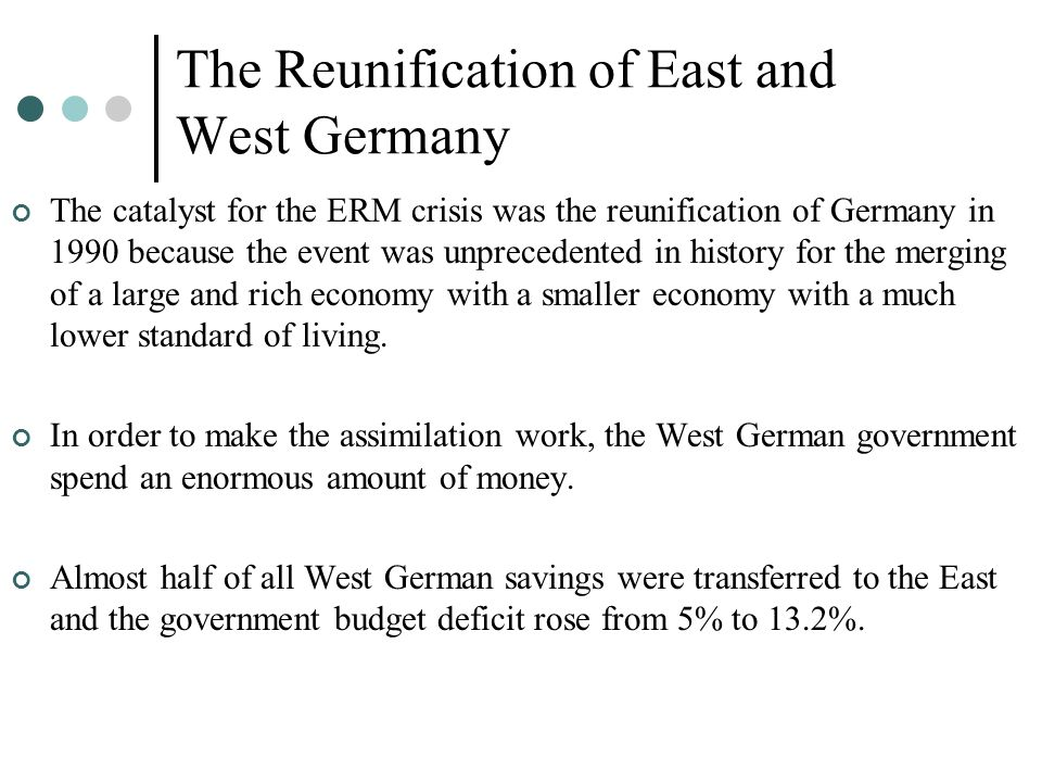 The Reunification of East and West Germany