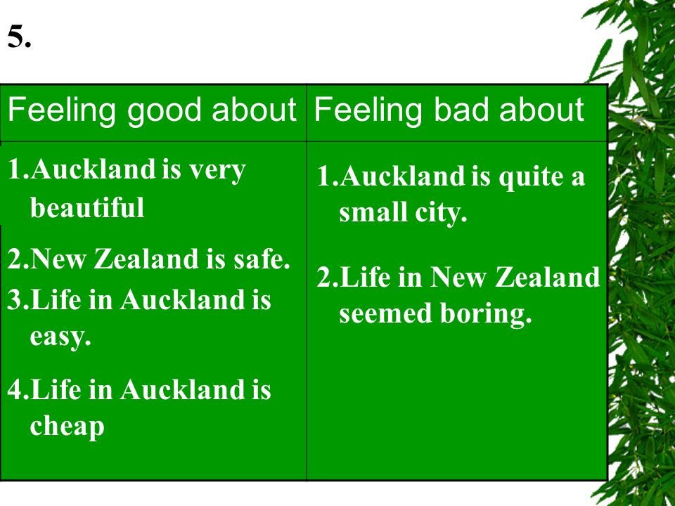 5. Feeling good about Feeling bad about 1.Auckland is very beautiful
