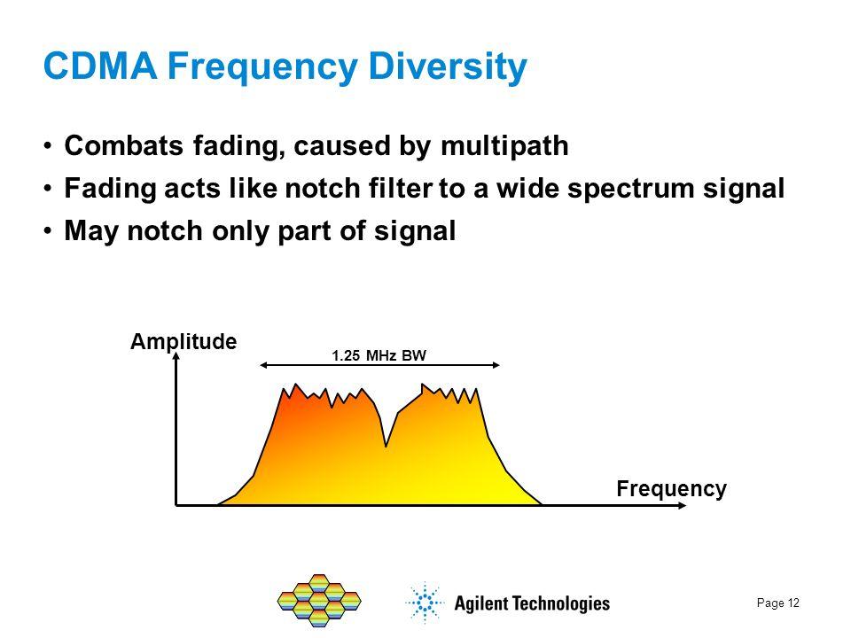 CDMA Frequency Diversity