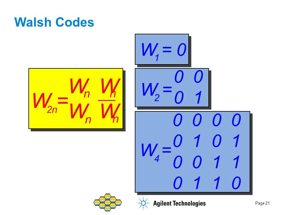 Walsh Codes W = 0. 1. 0 0. 0 1. W W. W = W = n. n. 2. 2n. 0 0 0 0. 0 1 0 1. 0 0 1 1.