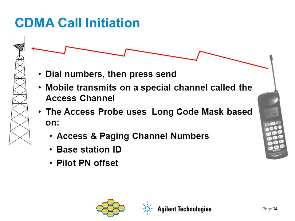 CDMA Call Initiation Dial numbers, then press send