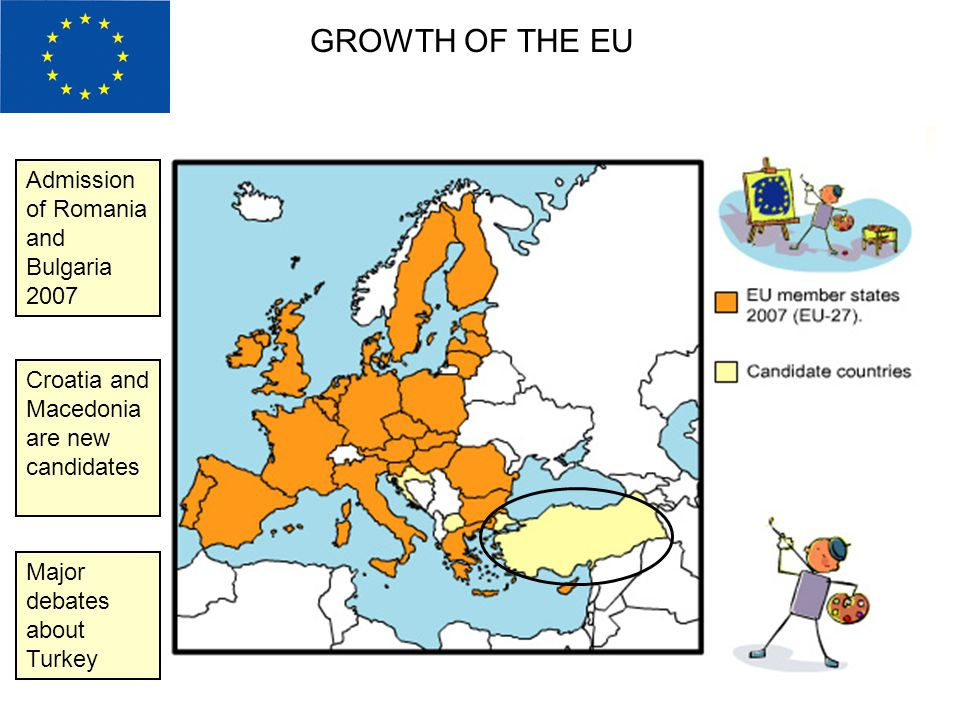 GROWTH OF THE EU Admission of Romania and Bulgaria 2007