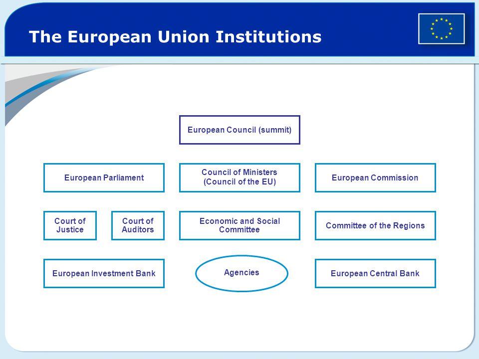 The European Union Institutions